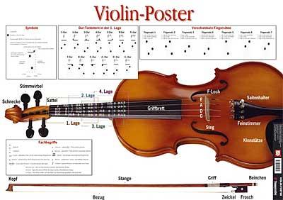 Voggenreiter - Poster Violin