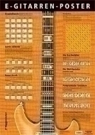 Voggenreiter - Poster Electric Guitars
