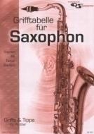 Musikverlag Quickstep - Grifftabelle für Saxophon