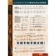 Voggenreiter - Poster Musiklehre