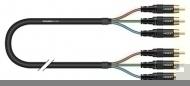 Sommer Cable - RGB Transit-Mini-Flex 10,0